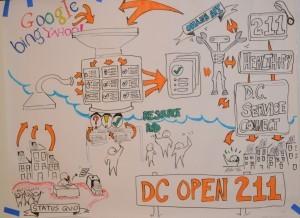 DC-Open-211_02-1-300x218
