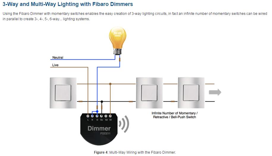 Apnt17 Controlling Lights With Fibaro Relays Vesternet
