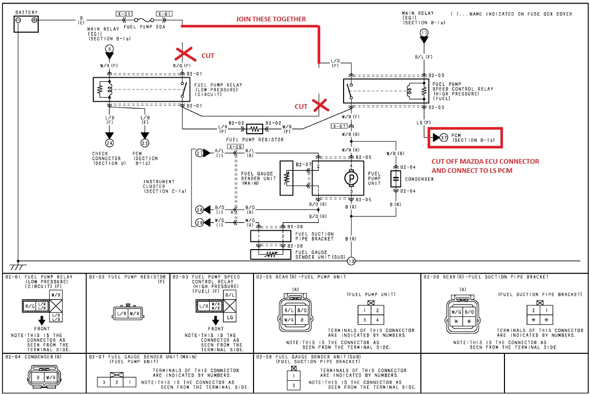 hight resolution of the fuel pump should now be controlled by the ls pcm note the