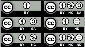 Les 6 licences CC
