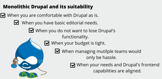 The Drupal logo is on the bottom left and the situations that are suitable for monolithic Drupal architecture are written in the centre.