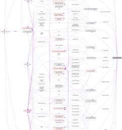 collaboration graph [ 1331 x 2263 Pixel ]