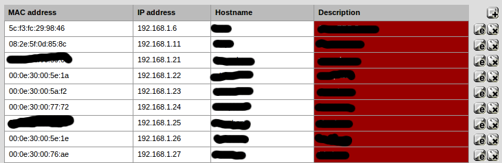 Secure your network using pfSense (3/4)