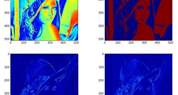 Exploring Software: Scientific Python and Image Processing