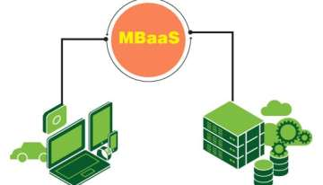 How MBaaS Providers are Simplifying App Development