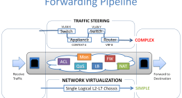 Ericsson Launches the World's First Multi-Vendor Network Function Virtualisation Solution