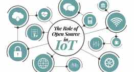 The role of open source in IoT