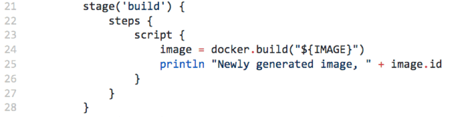 Integration of a Simple Docker Workflow with Jenkins Pipeline