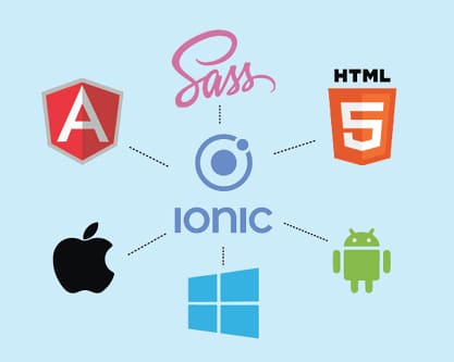 Using the Feature-Rich Ionic Framework for Hybrid Mobile App