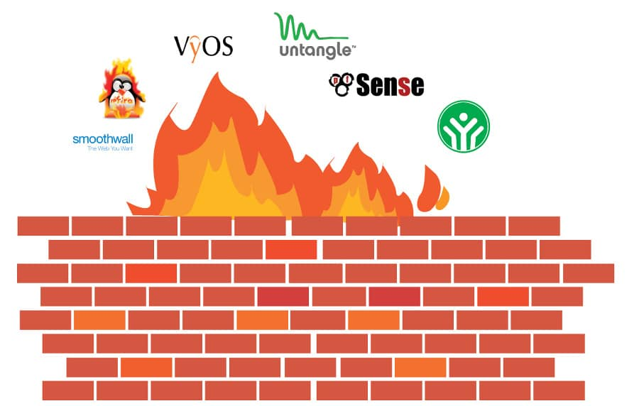 Open Source Firewalls: The Best in the Business - open