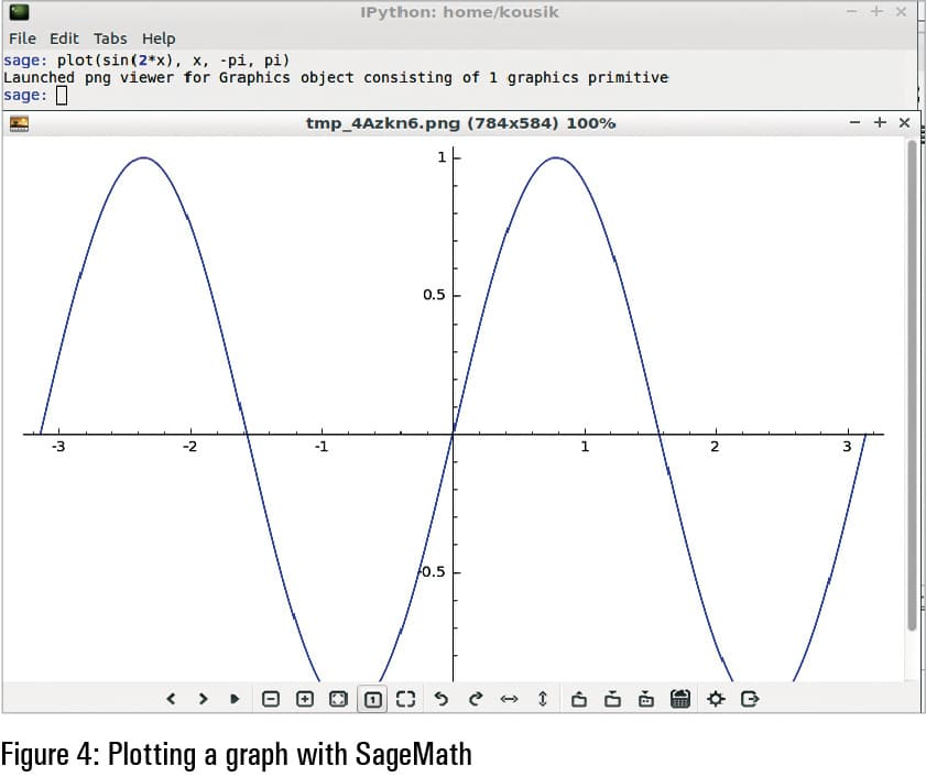 SageMath: A System for Algebraic and Geometrical Experimentation