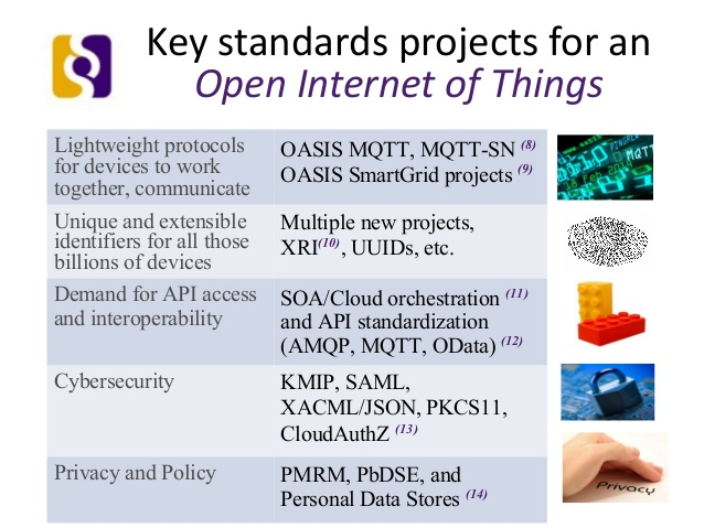 oasis-open-source-and-open-standards-internet-of-things-13-638