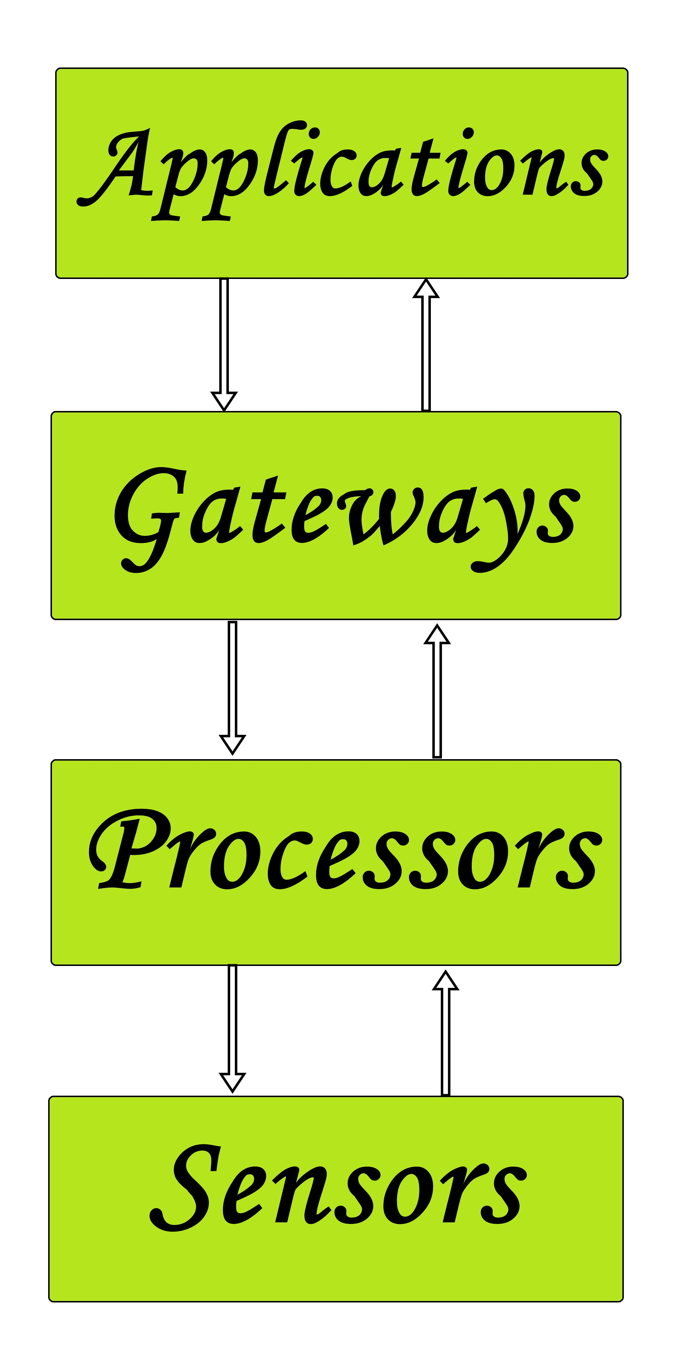how to simplify block diagrams email flow diagram explanation of wiring library