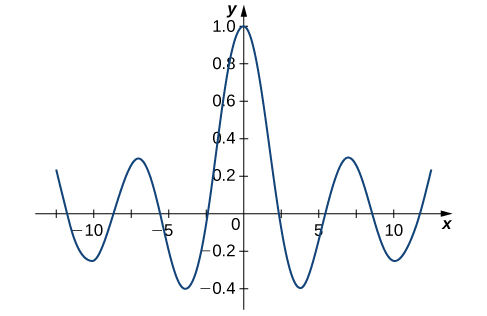 Series Solutions of Differential Equations