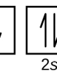 In this figure the element symbol  is followed by electron configuration   also electronic structure of atoms configurations  chemistry rh opentextbc