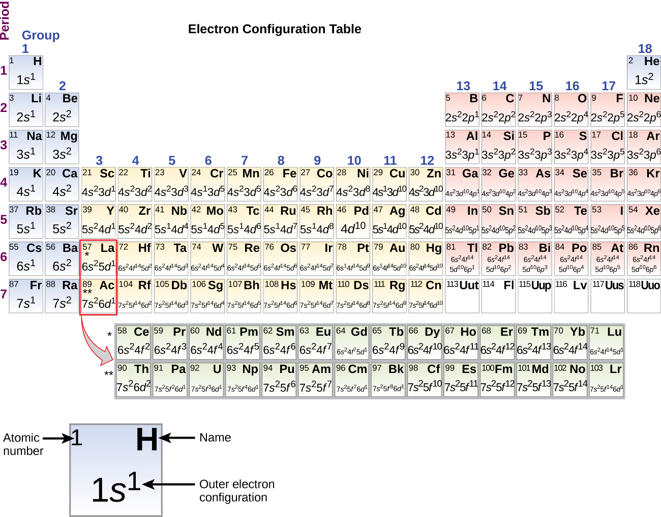 electron dot diagram for al 1989 toyota 4runner stereo wiring 6 4 electronic structure of atoms configurations