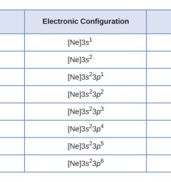 a table is shown that has three columns and nine rows the header row reads [ 1300 x 614 Pixel ]