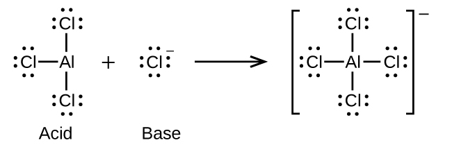 electron dot diagram for al 12 valve cummins fuel system 15 2 lewis acids and bases chemistry this figure illustrates a chemical reaction using structural formulas on the left an