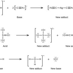 Electron Dot Diagram Of Nh3 Internet Cafe Network 15.2 Lewis Acids And Bases – Chemistry