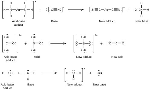 small resolution of this figure shows three chemical reactions in three rows using structural formulas in the first