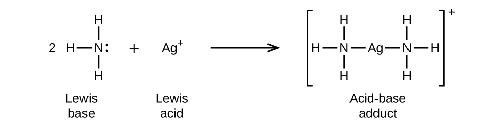 cobalt oxide lewis diagram wiring for star delta motor starter 15 2 acids and bases chemistry this figure illustrates a chemical reaction using structural formulas on the left side