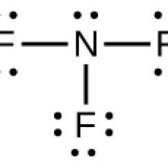 Lewis Dot Diagram For Pf3 91 Toyota Pickup Radio Wiring Nf3 Data Brf3