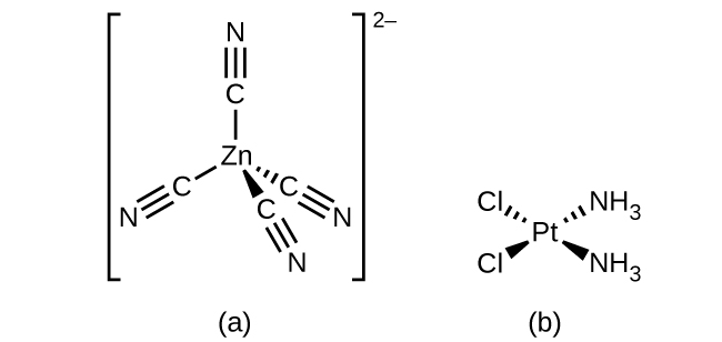 19.2 Coordination Chemistry of Transition Metals