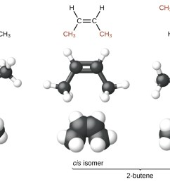 the figure illustrates three ways to represent isomers of butene in the first row of [ 1300 x 667 Pixel ]