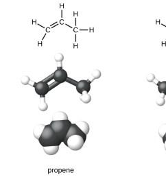 lewis structural formulas show carbon and hydrogen element symbols and bonds between the atoms the [ 1300 x 615 Pixel ]