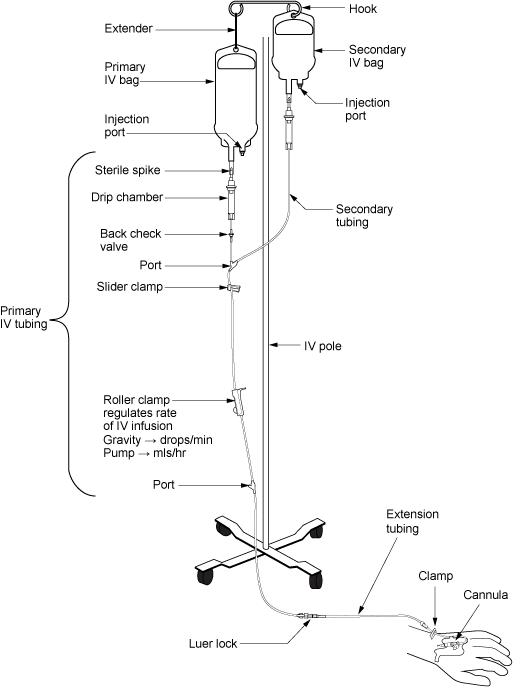 intravenous_equipment_labels (2)