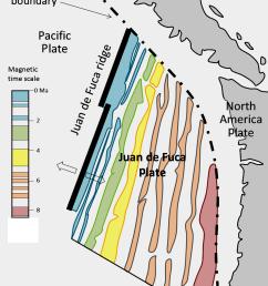 rock cycle diagram pdf [ 839 x 1102 Pixel ]