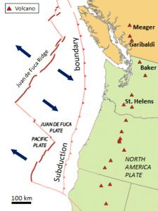 """El mapa de la izquierda muestra las interacciones entre la América del Norte, Juan de Fuca, y las placas del Pacífico frente a la costa oeste de Canadá y Estados Unidos. La placa Juan de Fuca se está formando a lo largo de la cresta de Juan de Fuca, y luego se hunde por debajo de la placa de América del Norte a lo largo de la línea roja con los dientes en él ( """"límite de subducción"""")."""