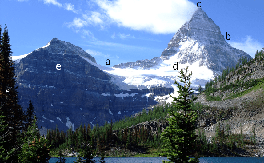 what is a flow diagram pioneer deh p3900mp wiring 16.3 glacial erosion – physical geology