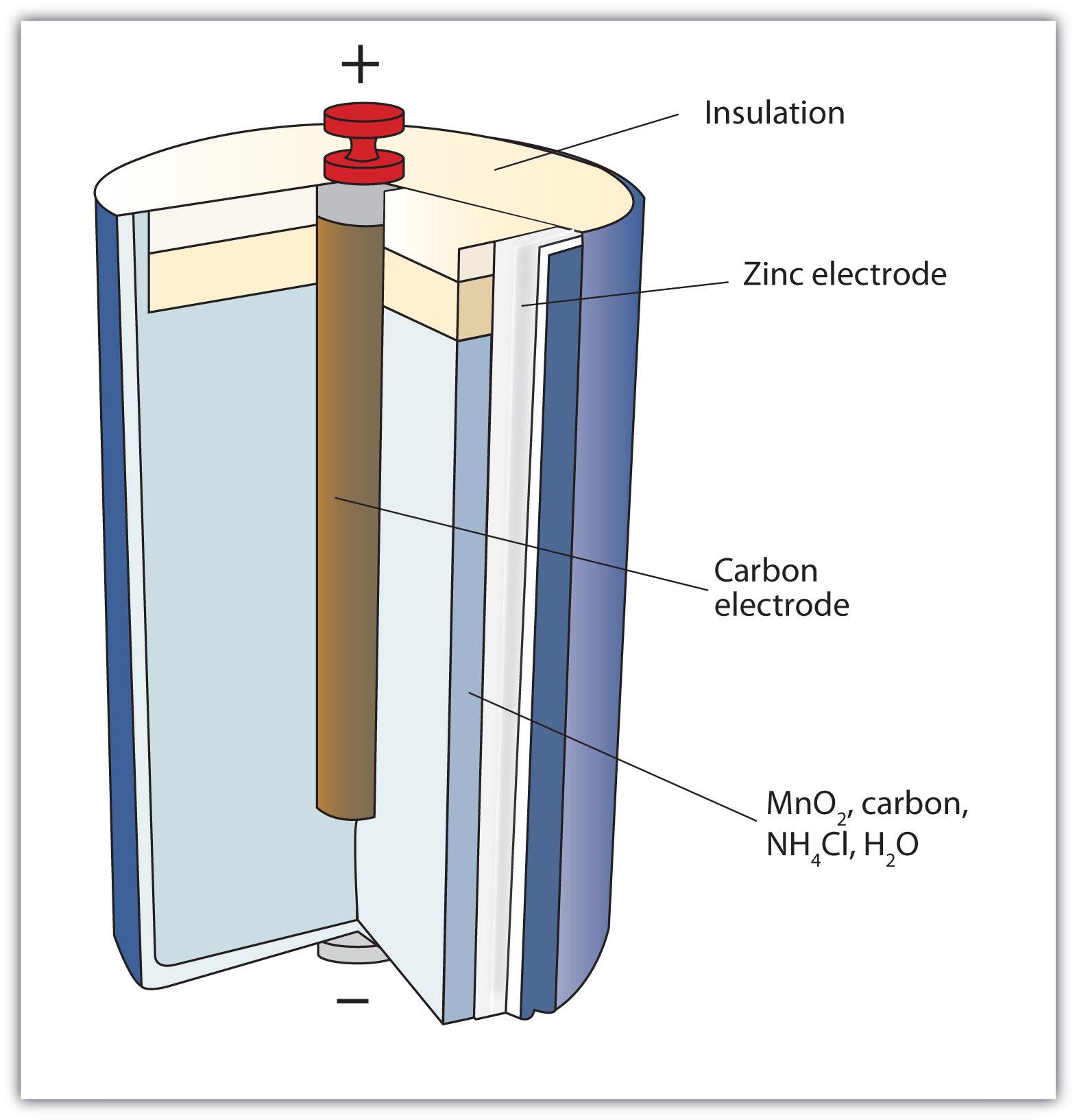 95c C787dc1d744e D3c89e4d Introductory Chemistry
