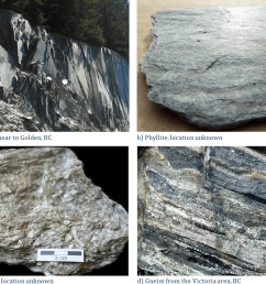 figure 7 8 examples of foliated metamorphic rocks a b and d se [ 1493 x 1323 Pixel ]