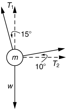 Further Applications of Newton's Laws of Motion