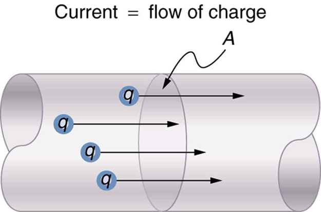 current college physics