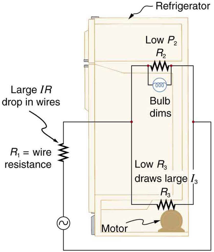 hight resolution of a conceptual drawing showing a refrigerator with its motor and light bulbs connected to a household