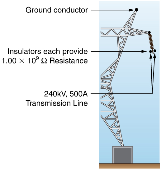 120 240 volt motor wiring diagram 12 resistors in series and parallel college physics the shows a grounded metal transmission tower two ground conductors on top of