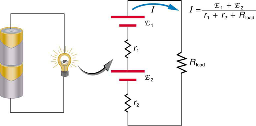 Image Of A Series Circuit Showing One Bright Lightbulbs Connected To