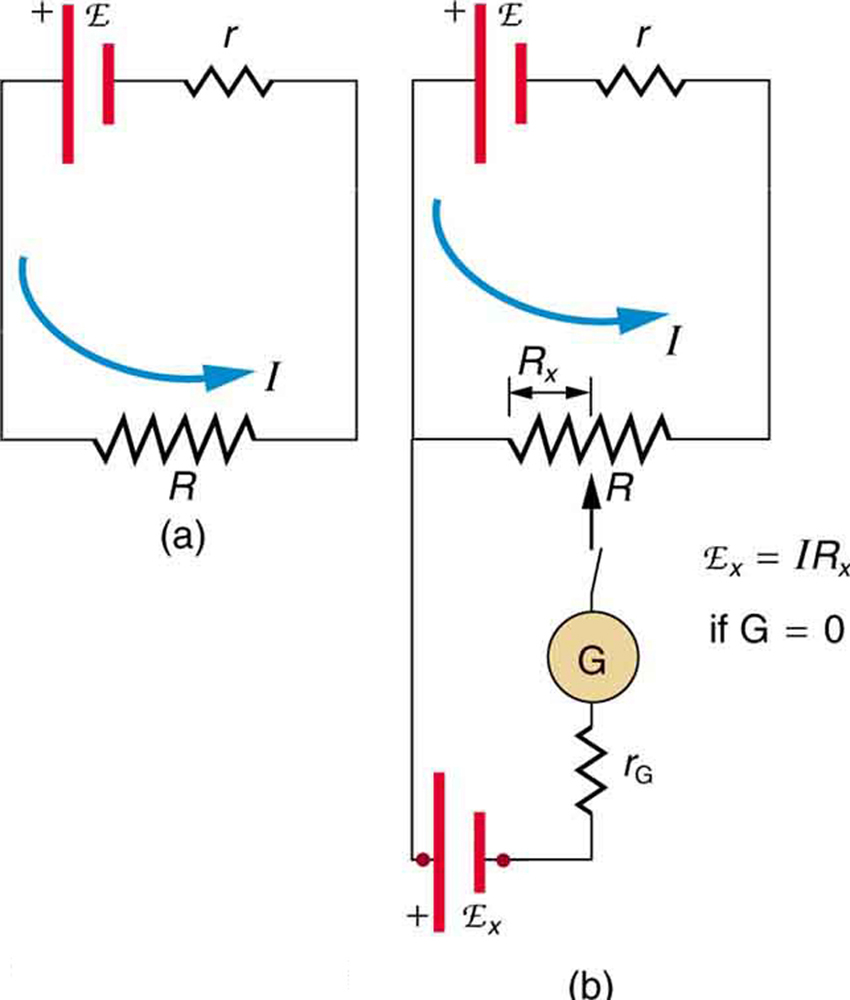 hight resolution of two circuits are shown the first circuit has a cell of e m f script e and