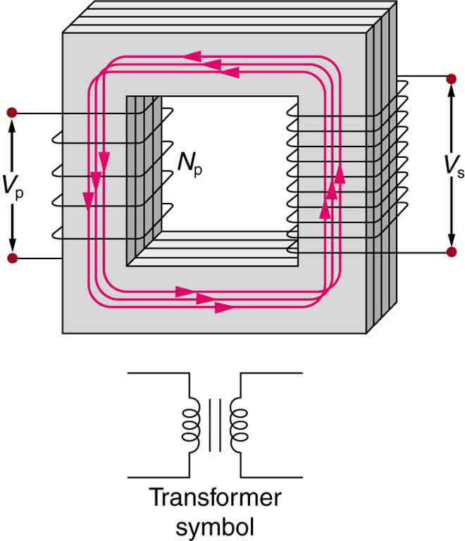 hot water tank wiring diagram for a pioneer car radio transformers college physics the figure shows simple transformer with two coils wound on either sides of laminated
