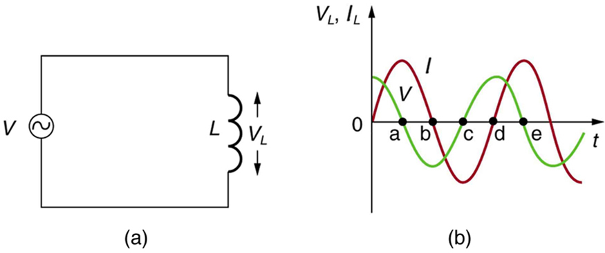 figure 344 ac inductor circuit