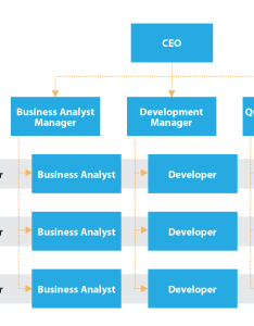 Organizational structure of walmart also what type does use rh nebyham dfaduke