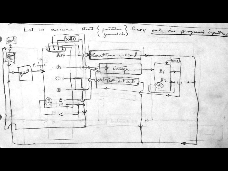 mini chopper wiring diagram skeleton for 4th grade 49cc harness kit torque