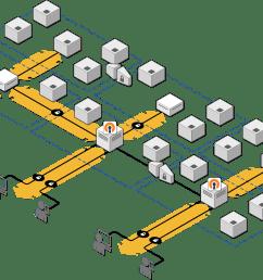 complex  [ 2023 x 1283 Pixel ]