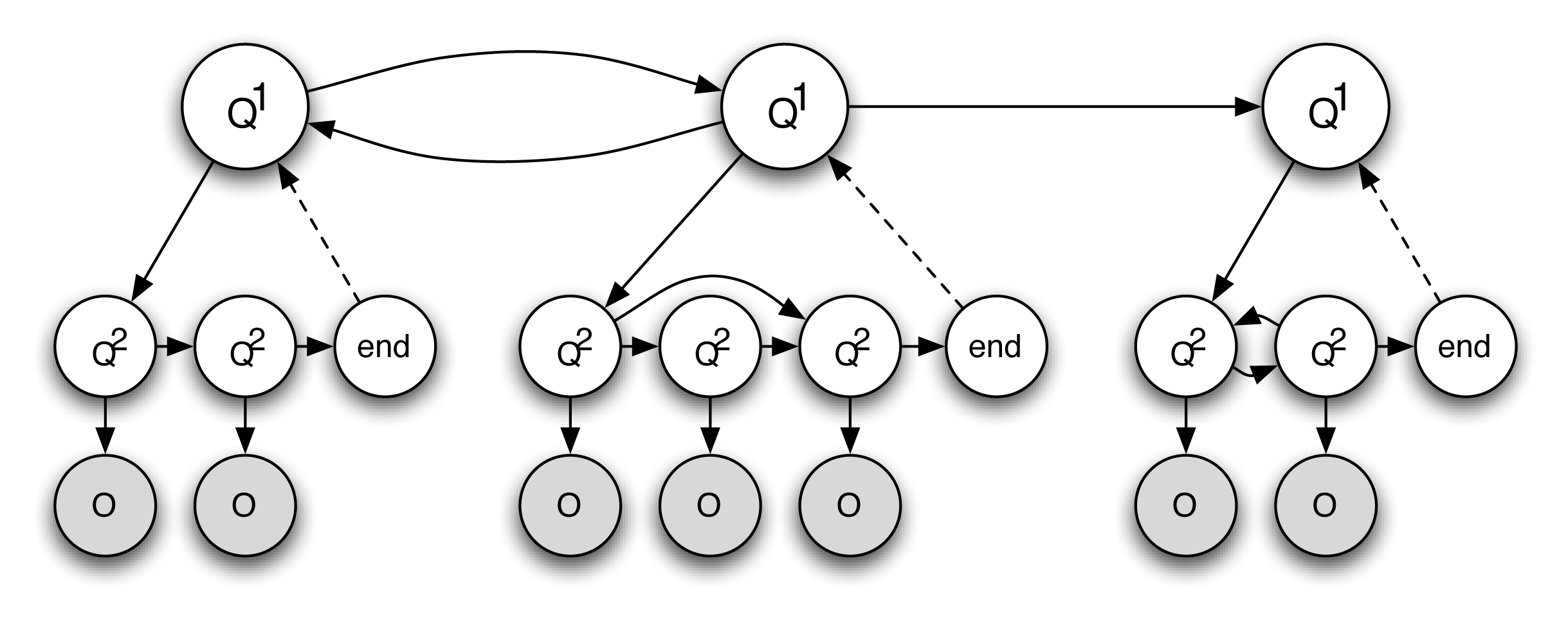 Mathematical Models of Musical Performance