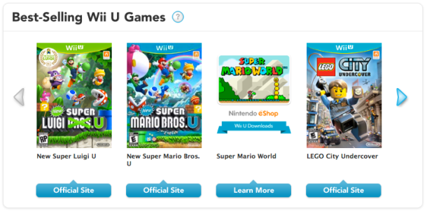 Nintendo - Best Selling Wii U Games