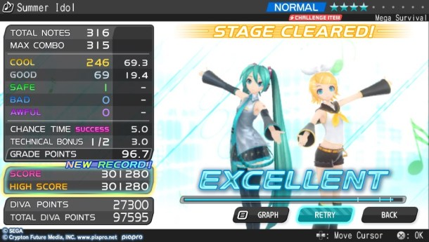 Project Diva f | Damnit