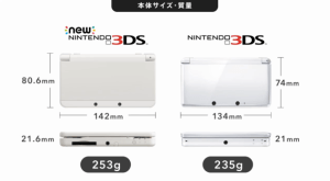 New Nintendo 3DS | Dimensions